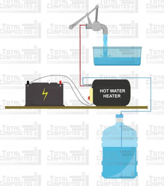 elgena hot water heater 6 liter 12volt total composites. Black Bedroom Furniture Sets. Home Design Ideas