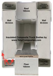 Insulated Truck Body Demo04 JPEG